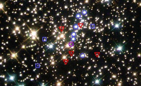 виды звёзд