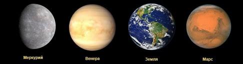 характеристика планет земной группы