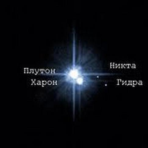характеристика Плутона